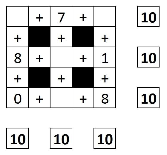 Մաթեմատիկական քառակուսիներ - Փոքրիկ.am